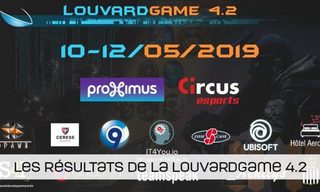 Les résultats de la Louvardgame 4.2